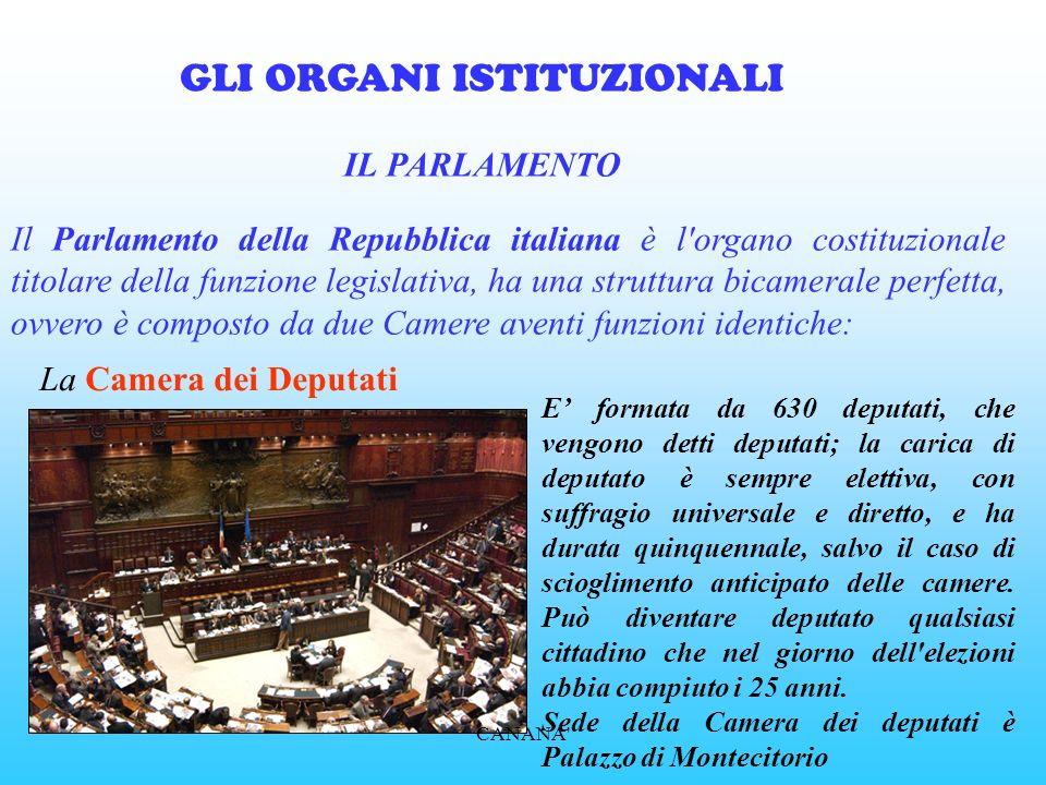 La struttura della costituzione italiana ppt video for Camera dei deputati on line
