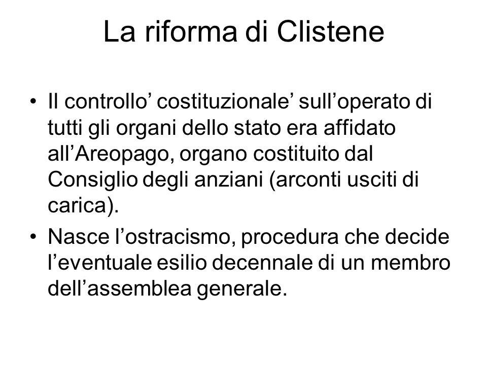 La riforma di Clistene