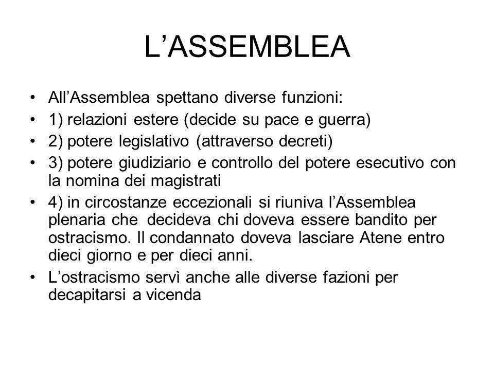 L'ASSEMBLEA All'Assemblea spettano diverse funzioni: