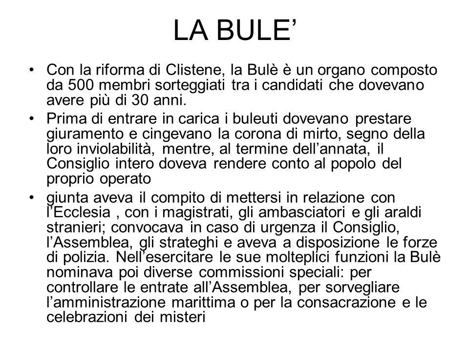 LA BULE' Con la riforma di Clistene, la Bulè è un organo composto da 500 membri sorteggiati tra i candidati che dovevano avere più di 30 anni.