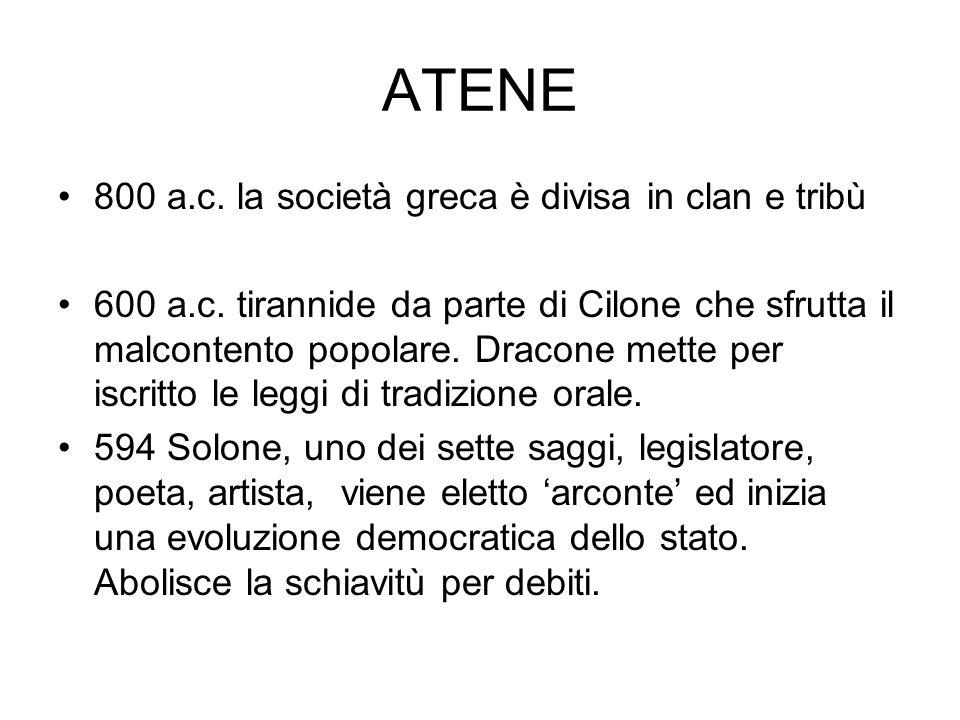 ATENE 800 a.c. la società greca è divisa in clan e tribù