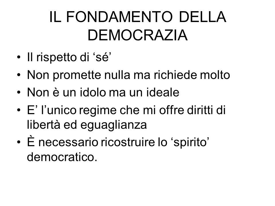 IL FONDAMENTO DELLA DEMOCRAZIA