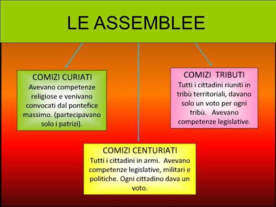LE ASSEMBLEE