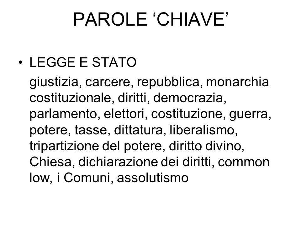PAROLE 'CHIAVE' LEGGE E STATO