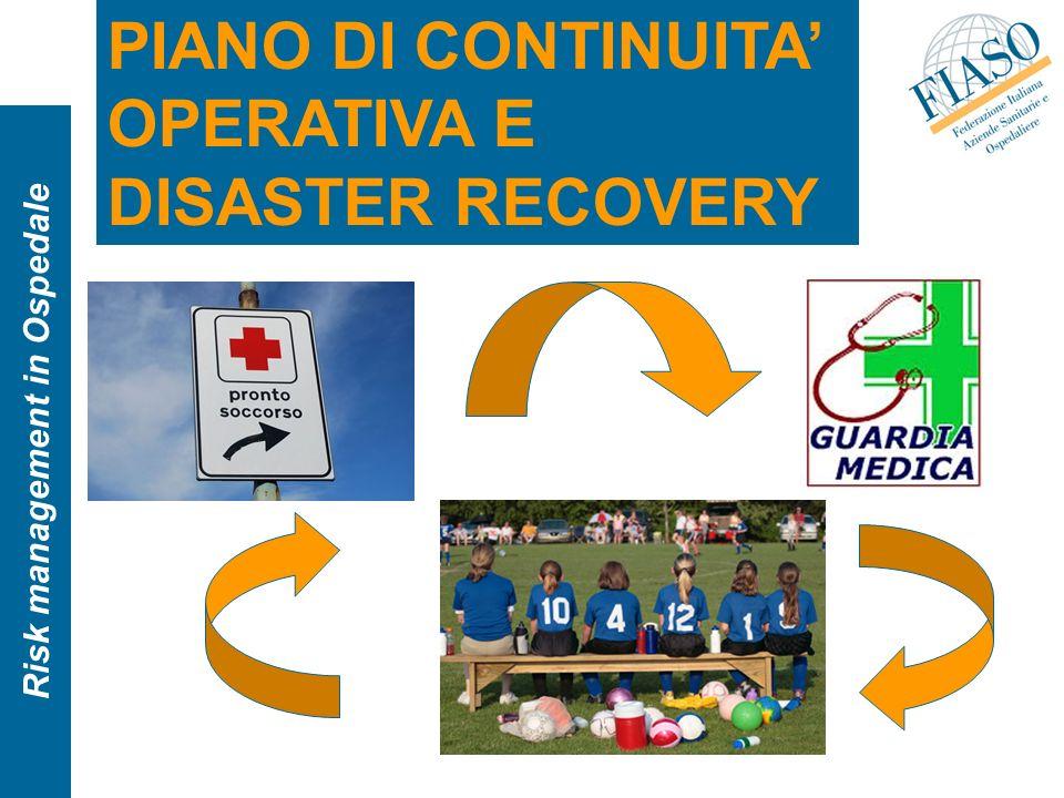 PIANO DI CONTINUITA' OPERATIVA E DISASTER RECOVERY