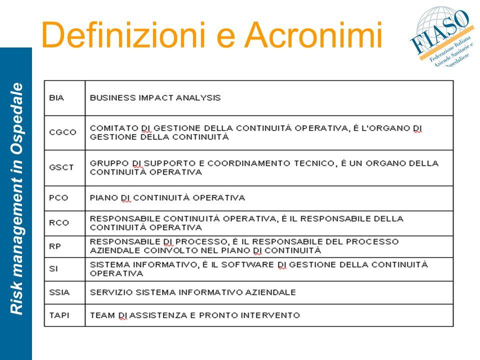 Definizioni e Acronimi