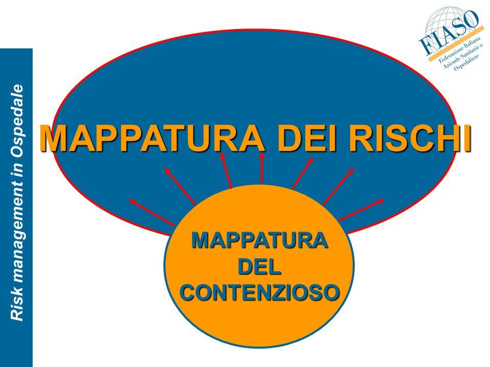 MAPPATURA DEI RISCHI MAPPATURA DEL CONTENZIOSO