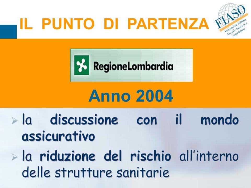 IL PUNTO DI PARTENZA Anno 2004