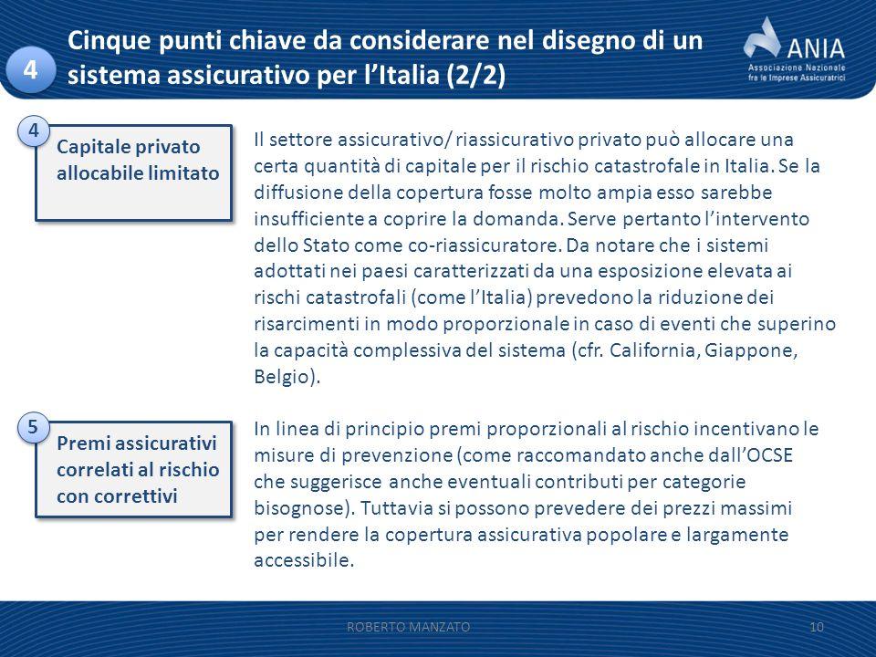 fsdfsfsfsfs Cinque punti chiave da considerare nel disegno di un sistema assicurativo per l'Italia (2/2)
