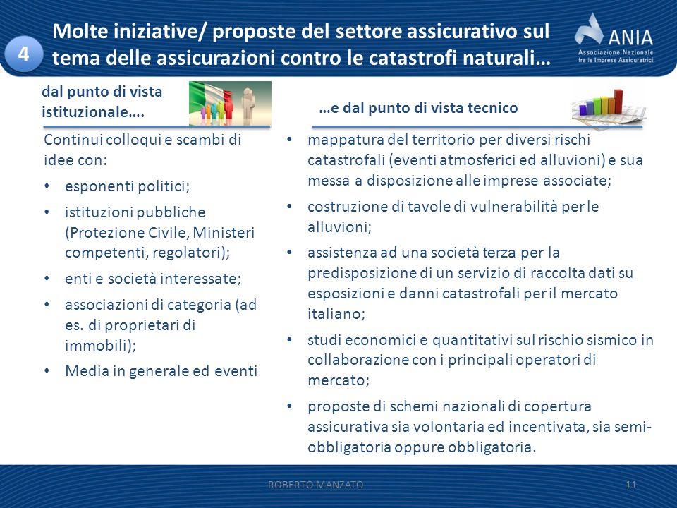 fsdfsfsfsfs Molte iniziative/ proposte del settore assicurativo sul tema delle assicurazioni contro le catastrofi naturali…