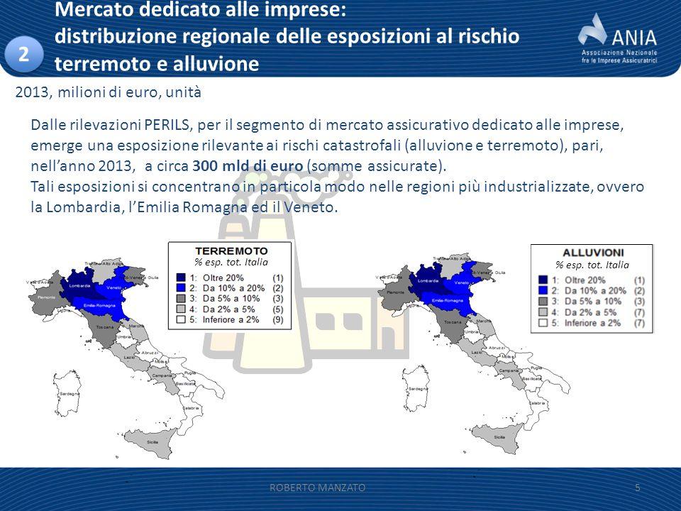 fsdfsfsfsfs Mercato dedicato alle imprese: distribuzione regionale delle esposizioni al rischio terremoto e alluvione.