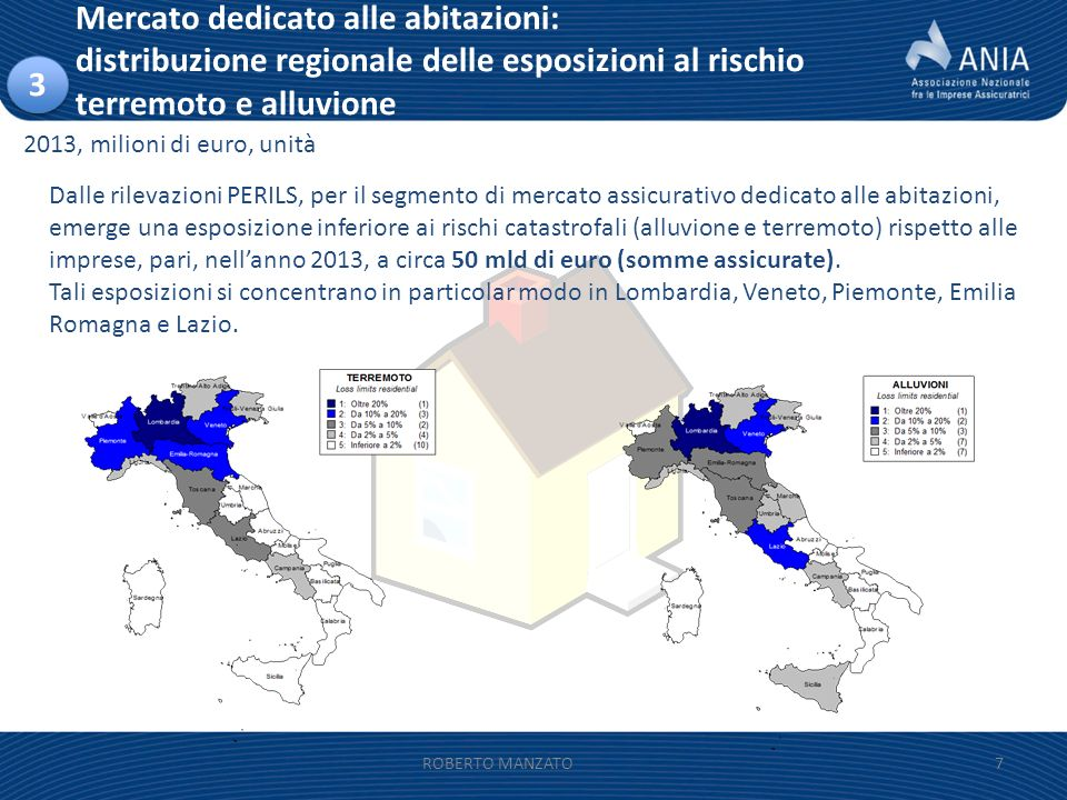 fsdfsfsfsfs Mercato dedicato alle abitazioni: distribuzione regionale delle esposizioni al rischio terremoto e alluvione.