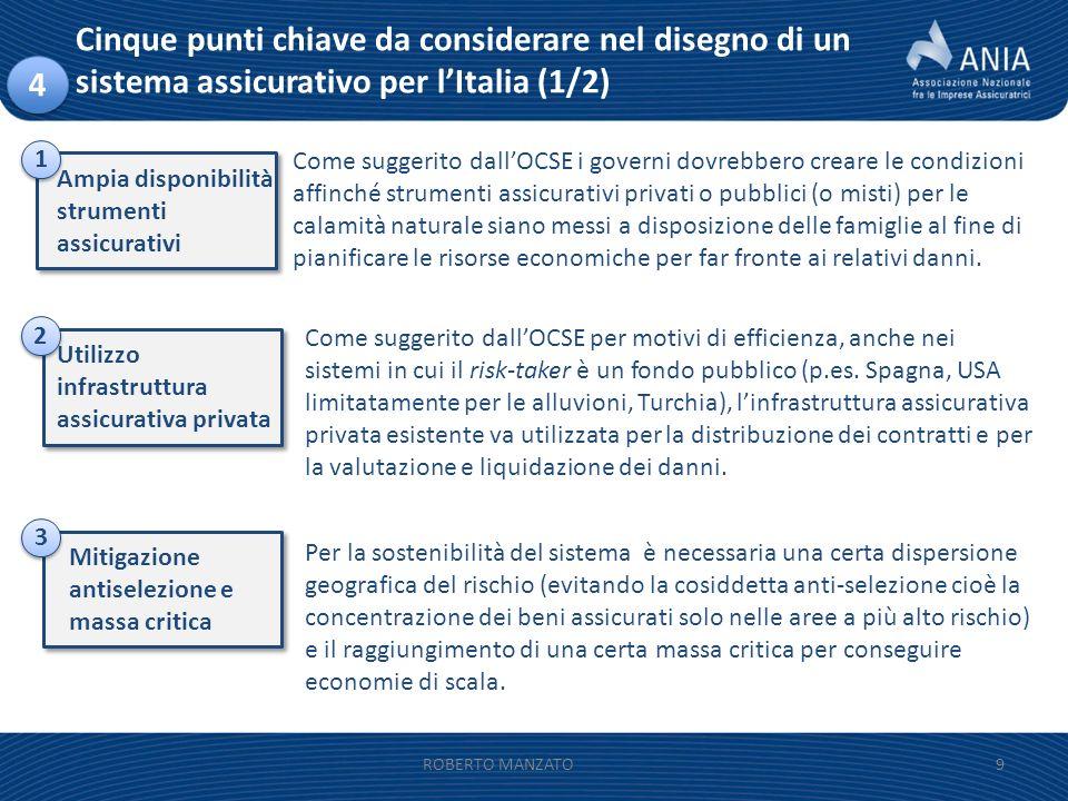 fsdfsfsfsfs Cinque punti chiave da considerare nel disegno di un sistema assicurativo per l'Italia (1/2)