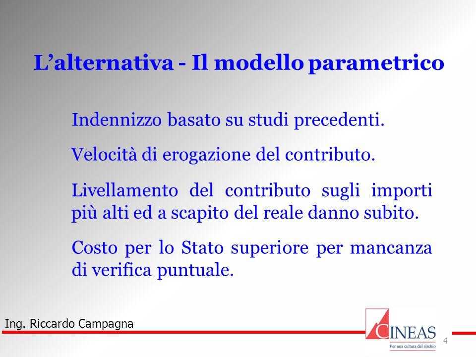 L'alternativa - Il modello parametrico