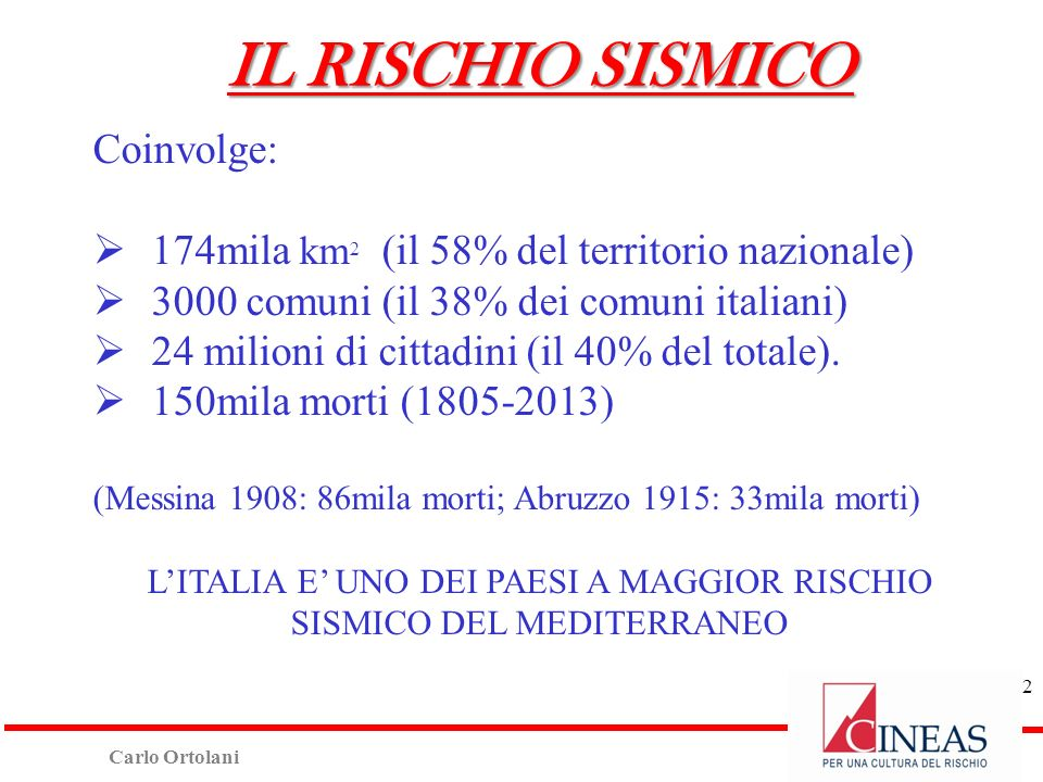 IL RISCHIO SISMICO Coinvolge: