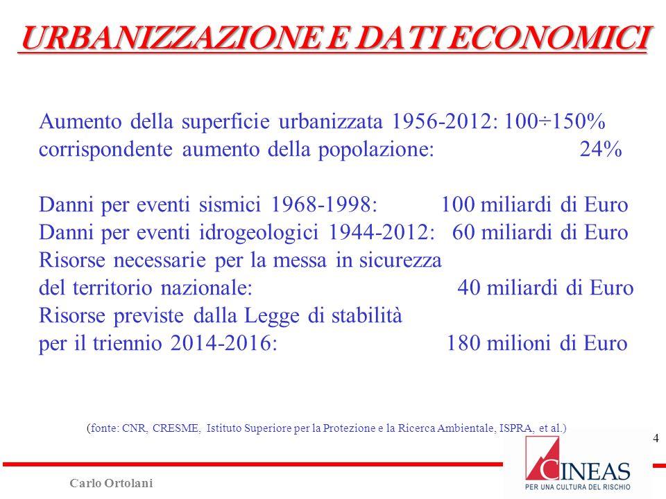 URBANIZZAZIONE E DATI ECONOMICI