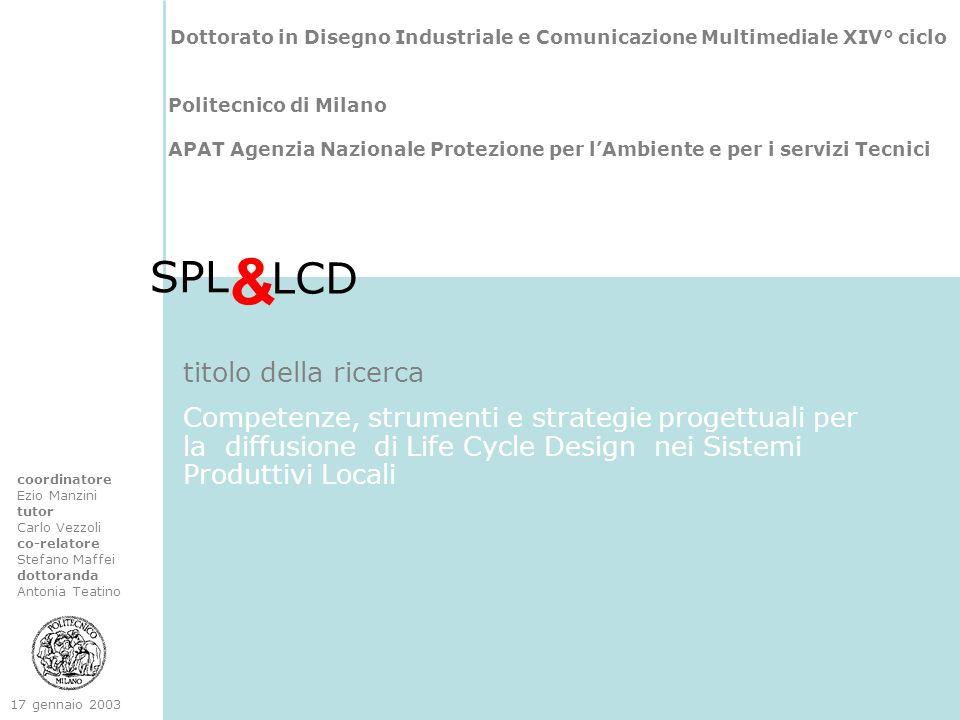 & SPL LCD titolo della ricerca