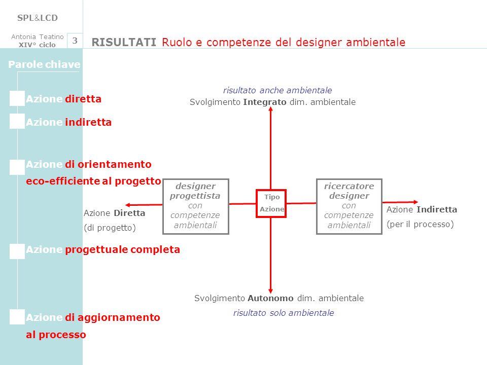 RISULTATI Ruolo e competenze del designer ambientale