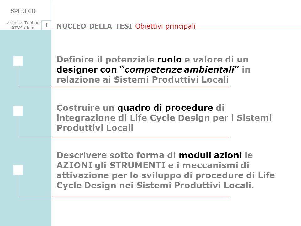 SPL&LCD Antonia Teatino. XIV° ciclo. 1. NUCLEO DELLA TESI Obiettivi principali.