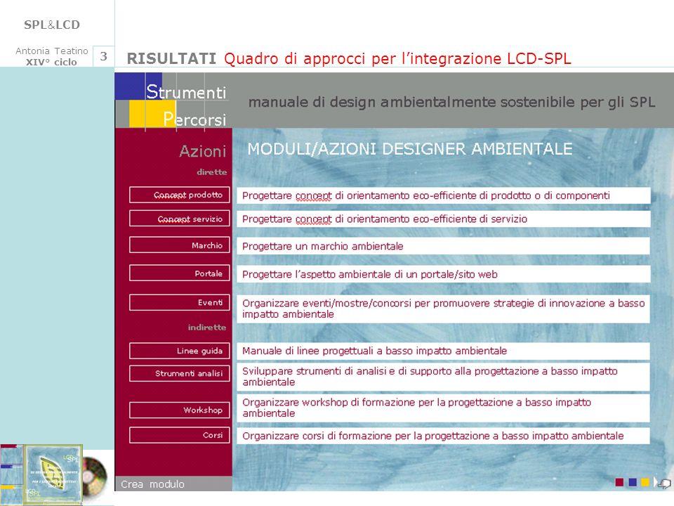 RISULTATI Quadro di approcci per l'integrazione LCD-SPL