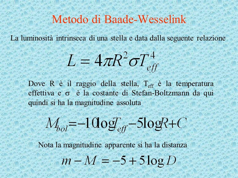 Metodo di Baade-Wesselink