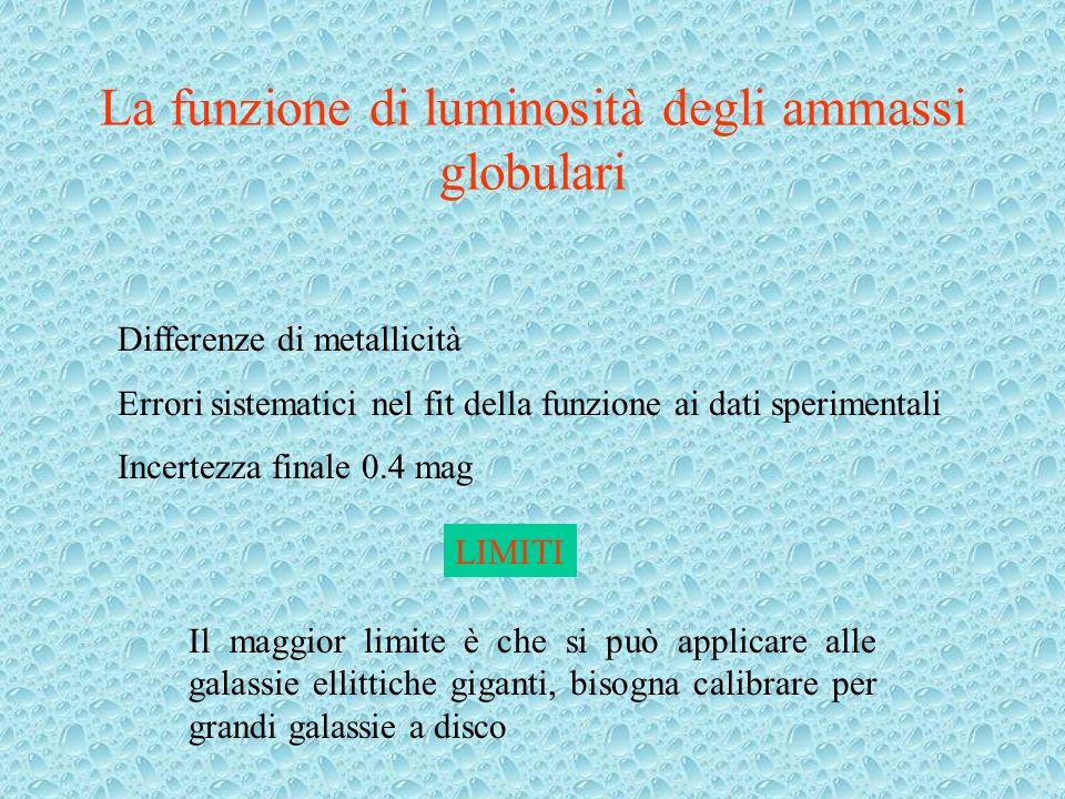 La funzione di luminosità degli ammassi globulari