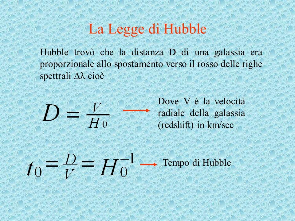 La Legge di Hubble Hubble trovò che la distanza D di una galassia era proporzionale allo spostamento verso il rosso delle righe spettrali  cioè.