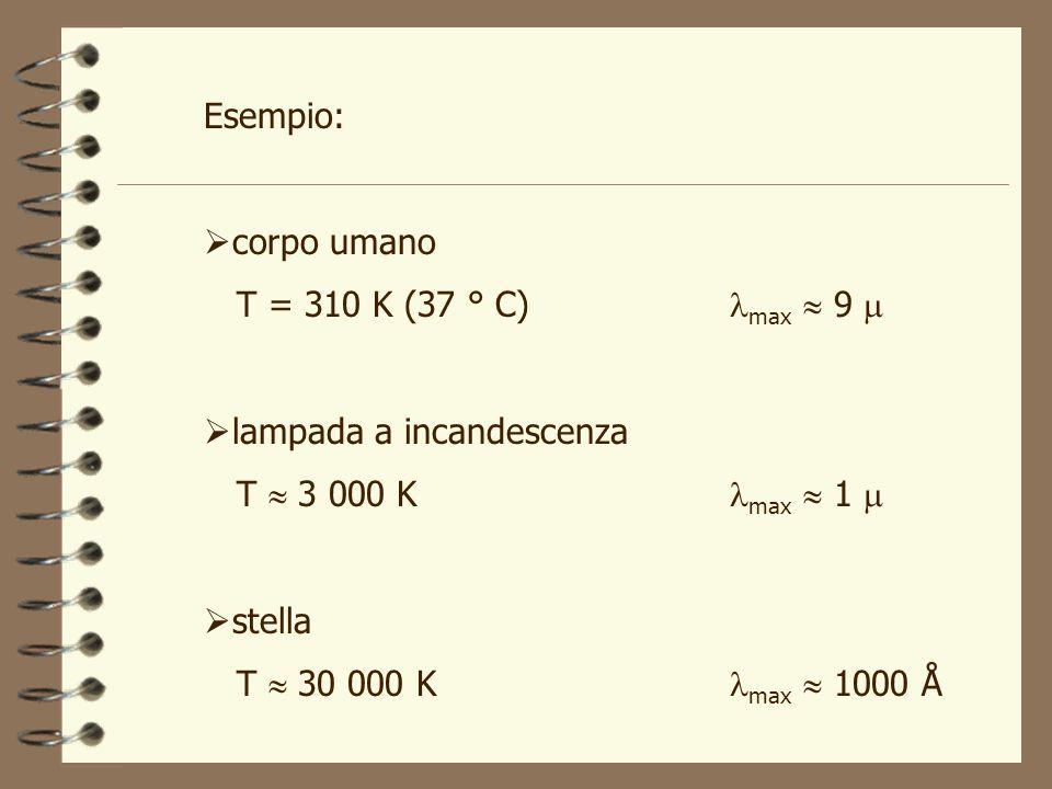 Esempio: corpo umano. T = 310 K (37 ° C) lmax  9 m. lampada a incandescenza. T  3 000 K lmax  1 m.