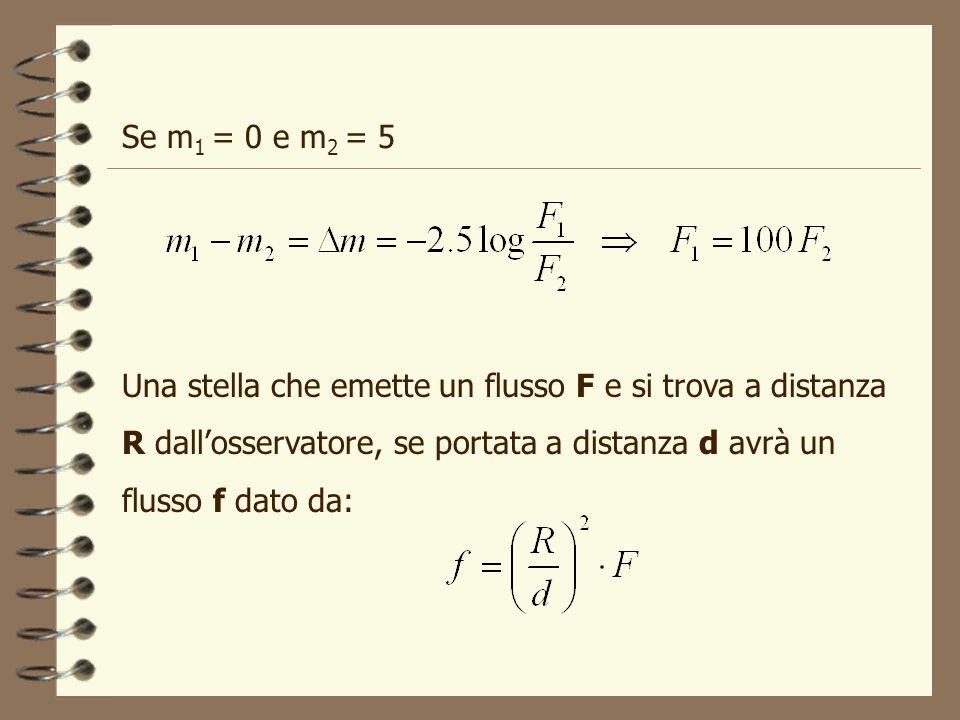 Se m1 = 0 e m2 = 5 Una stella che emette un flusso F e si trova a distanza. R dall'osservatore, se portata a distanza d avrà un.