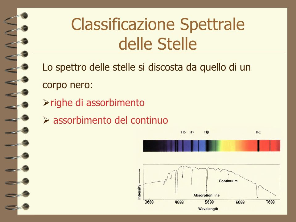 Classificazione Spettrale delle Stelle