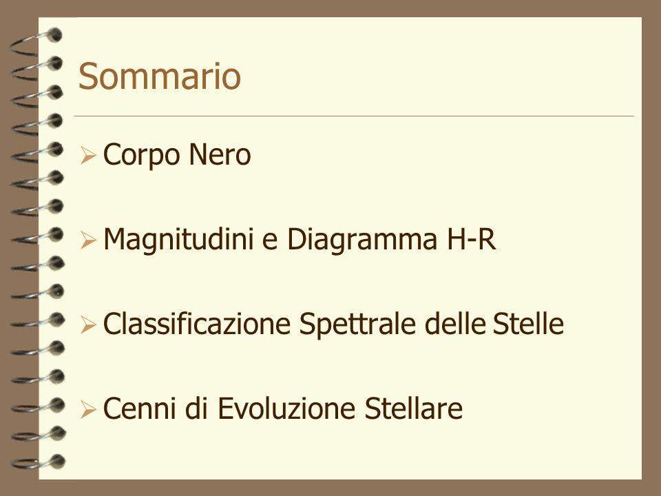 Sommario Corpo Nero Magnitudini e Diagramma H-R