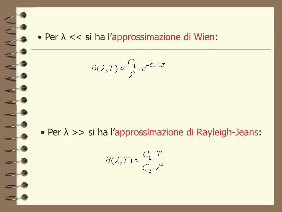 Per λ << si ha l'approssimazione di Wien: