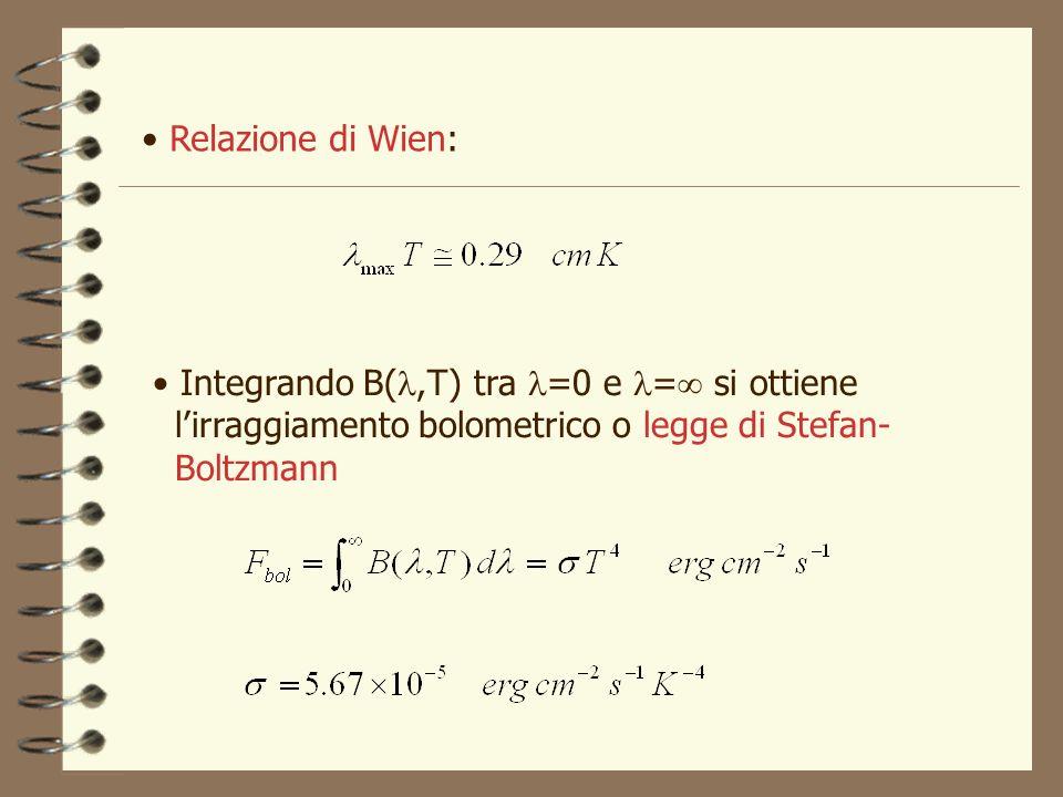Relazione di Wien: Integrando B(l,T) tra l=0 e l= si ottiene. l'irraggiamento bolometrico o legge di Stefan-