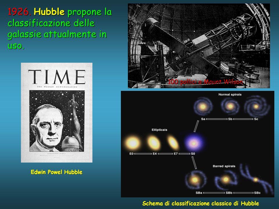 1926. Hubble propone la classificazione delle galassie attualmente in uso.