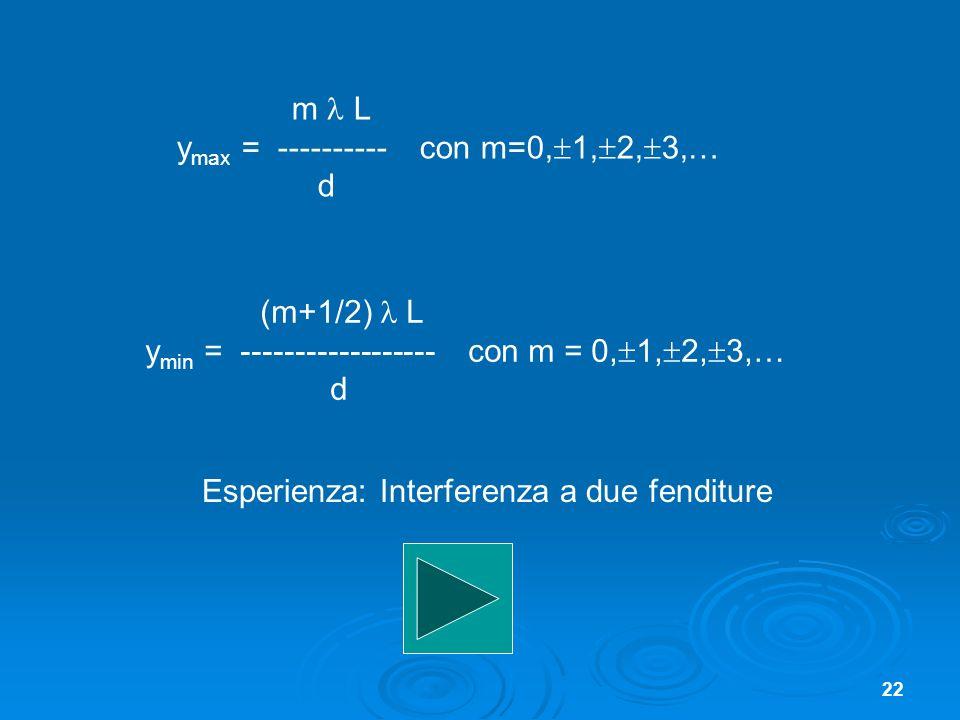 m  L ymax = ---------- con m=0,1,2,3,… d. (m+1/2)  L. ymin = ------------------ con m = 0,1,2,3,…