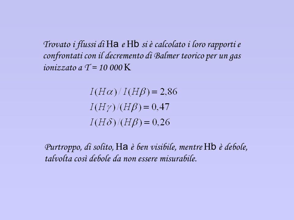 Trovato i flussi di Ha e Hb si è calcolato i loro rapporti e confrontati con il decremento di Balmer teorico per un gas ionizzato a T = 10 000 K