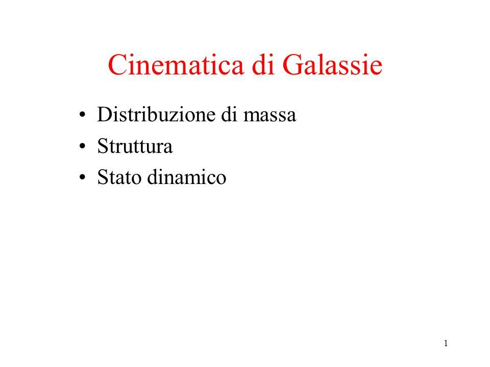 Cinematica di Galassie