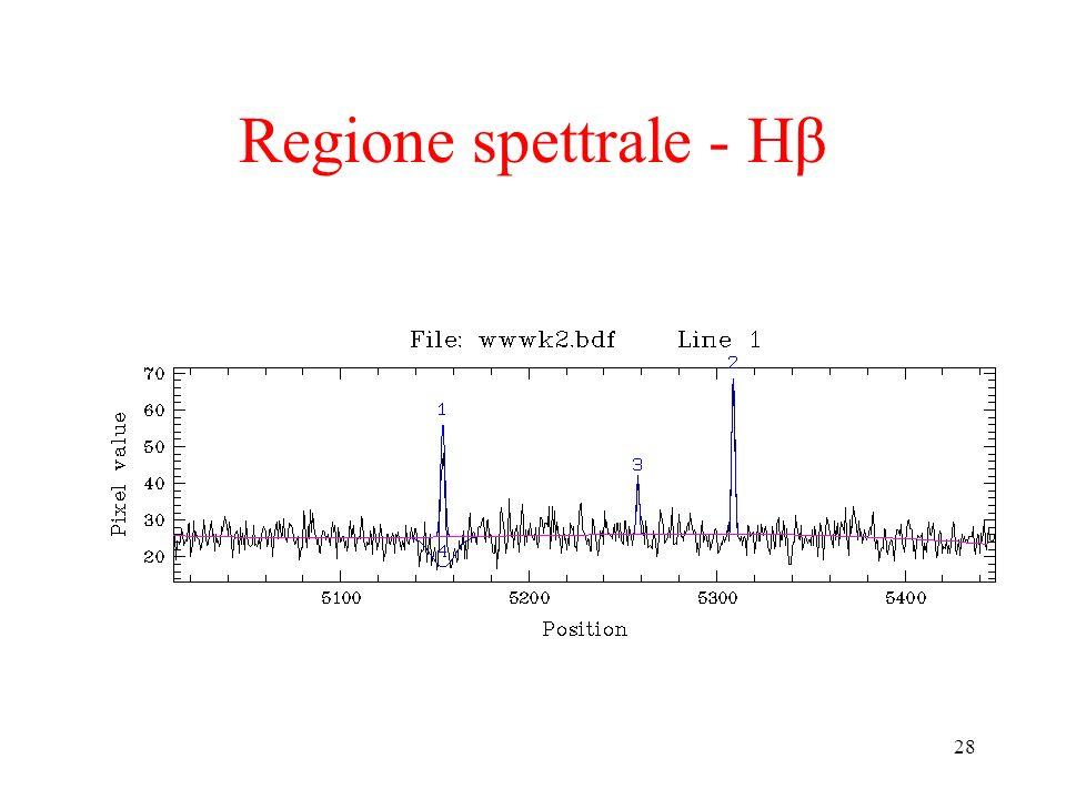 Regione spettrale - Hβ