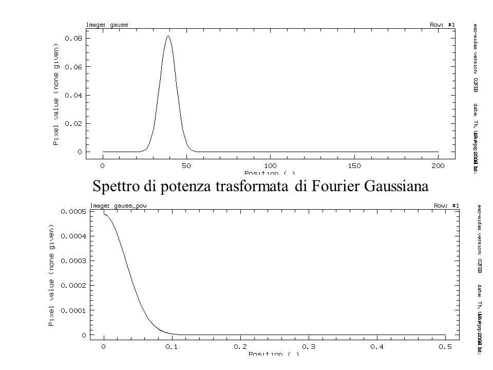 Spettro di potenza trasformata di Fourier Gaussiana