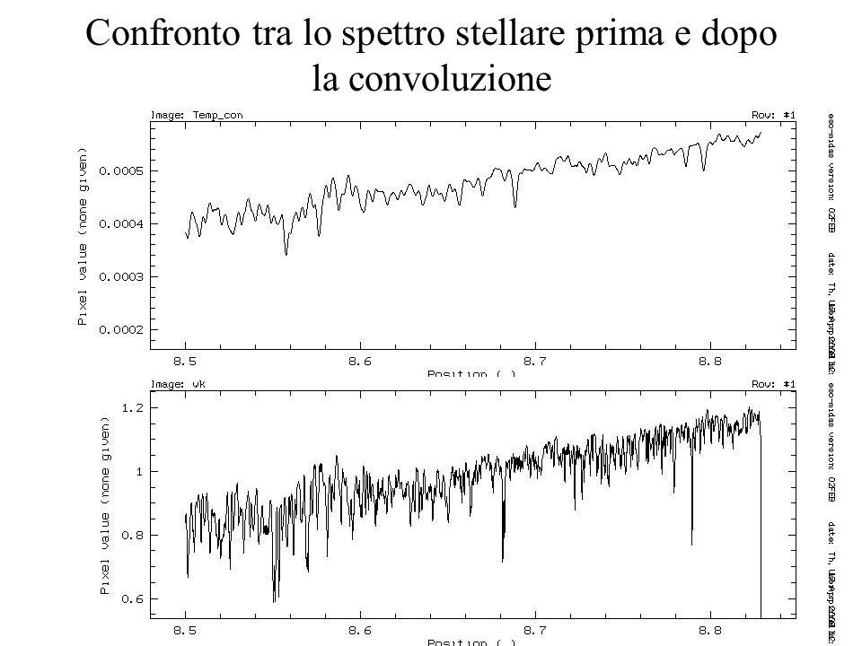 Confronto tra lo spettro stellare prima e dopo la convoluzione