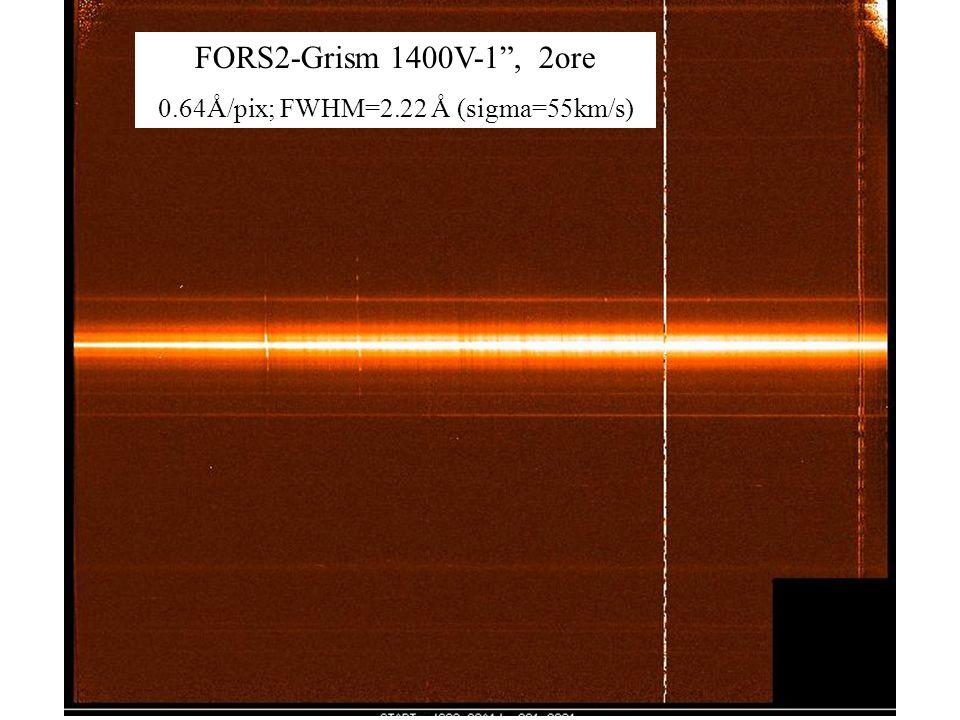 0.64Å/pix; FWHM=2.22 Å (sigma=55km/s)