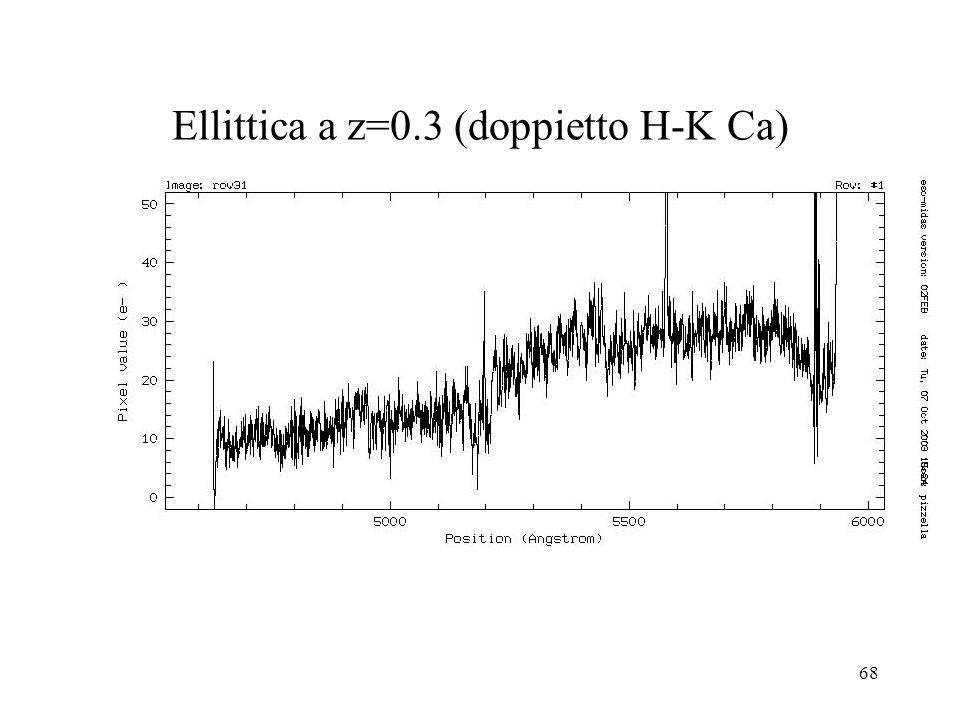 Ellittica a z=0.3 (doppietto H-K Ca)
