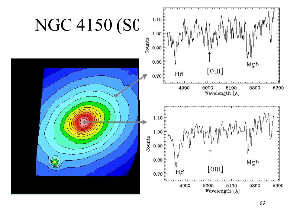 NGC 4150 (S0) : post-starburst