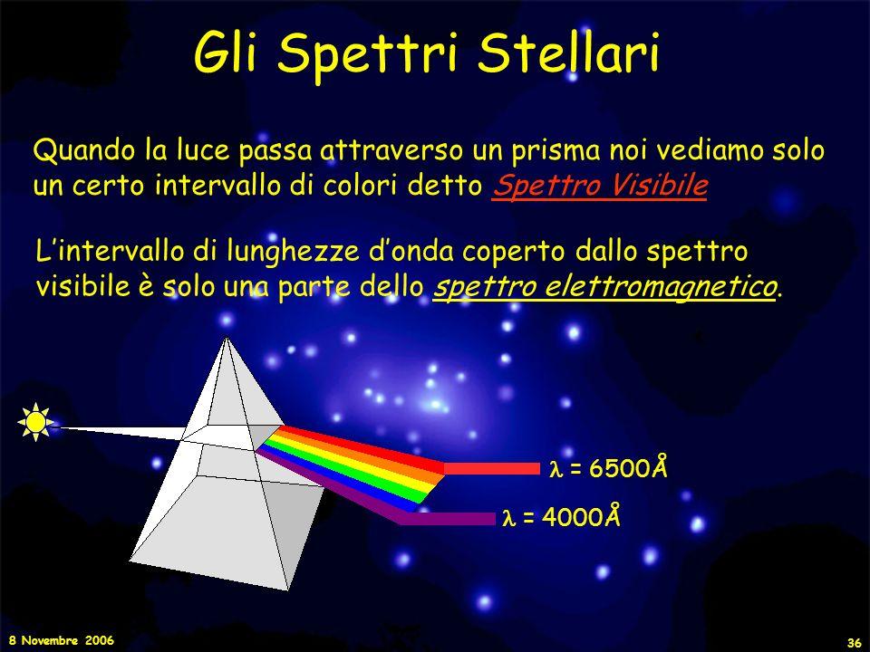 Gli Spettri Stellari Quando la luce passa attraverso un prisma noi vediamo solo un certo intervallo di colori detto Spettro Visibile.