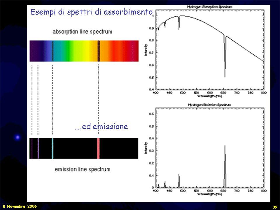 Gli Spettri Stellari Esempi di spettri di assorbimento ….ed emissione