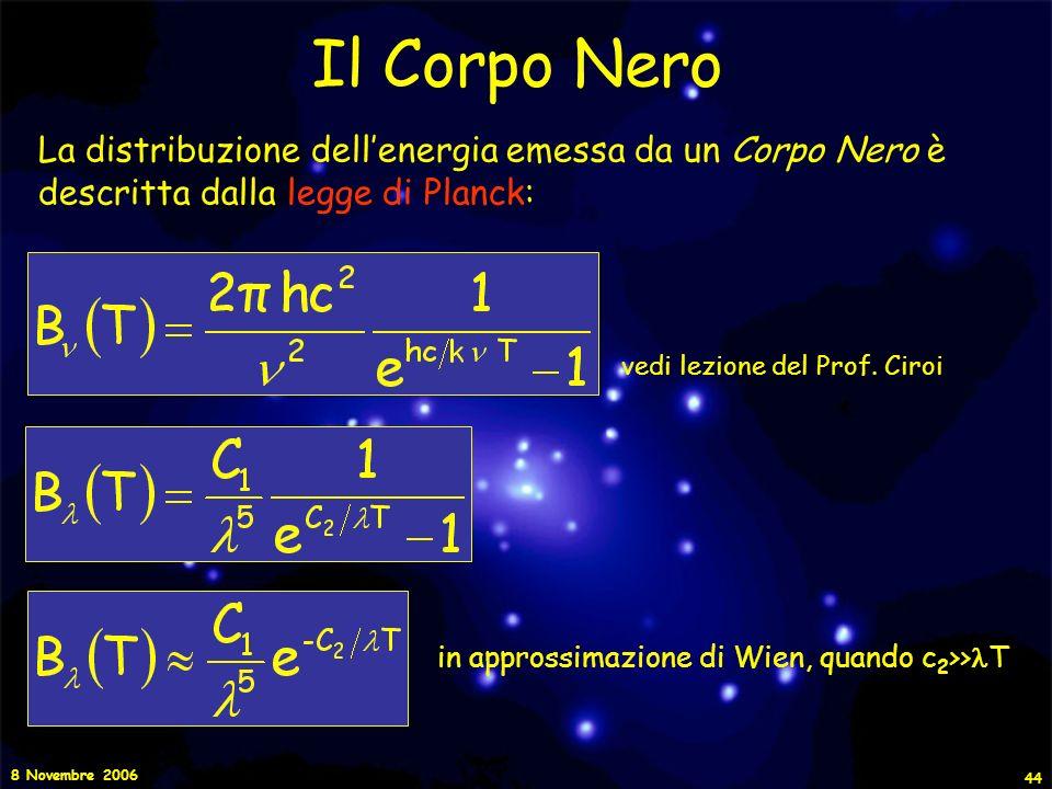 Il Corpo Nero La distribuzione dell'energia emessa da un Corpo Nero è descritta dalla legge di Planck: