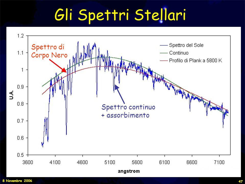 Gli Spettri Stellari Lo spettro di una stella è costituito dalla somma