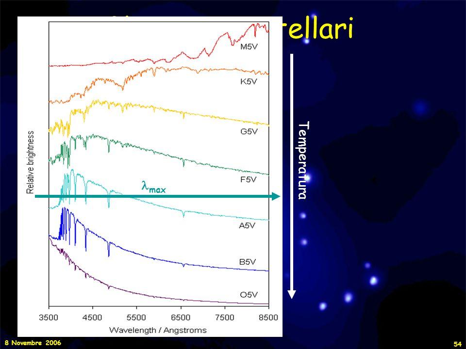 Gli Spettri Stellari Temperatura lmax