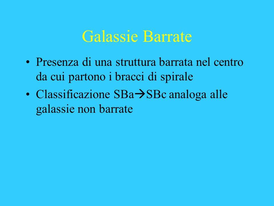 Galassie Barrate Presenza di una struttura barrata nel centro da cui partono i bracci di spirale.