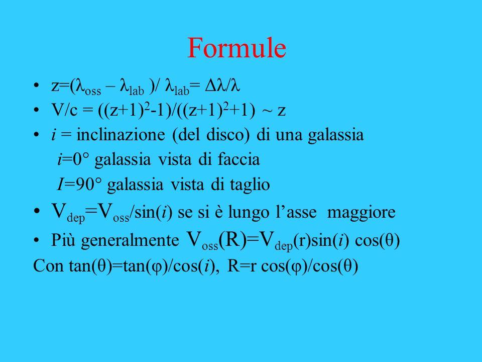 Formule Vdep=Voss/sin(i) se si è lungo l'asse maggiore